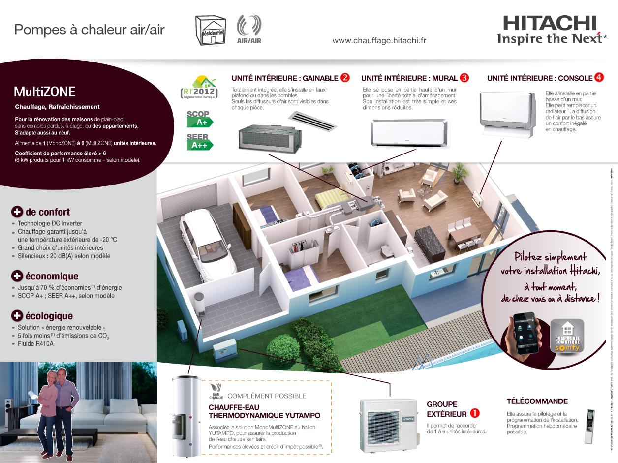 pompe chaleur eco performance installation nergie renouvelable rh ne alpes. Black Bedroom Furniture Sets. Home Design Ideas